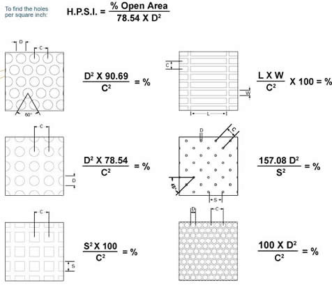 SS Perforated Sheet Weight Calculation